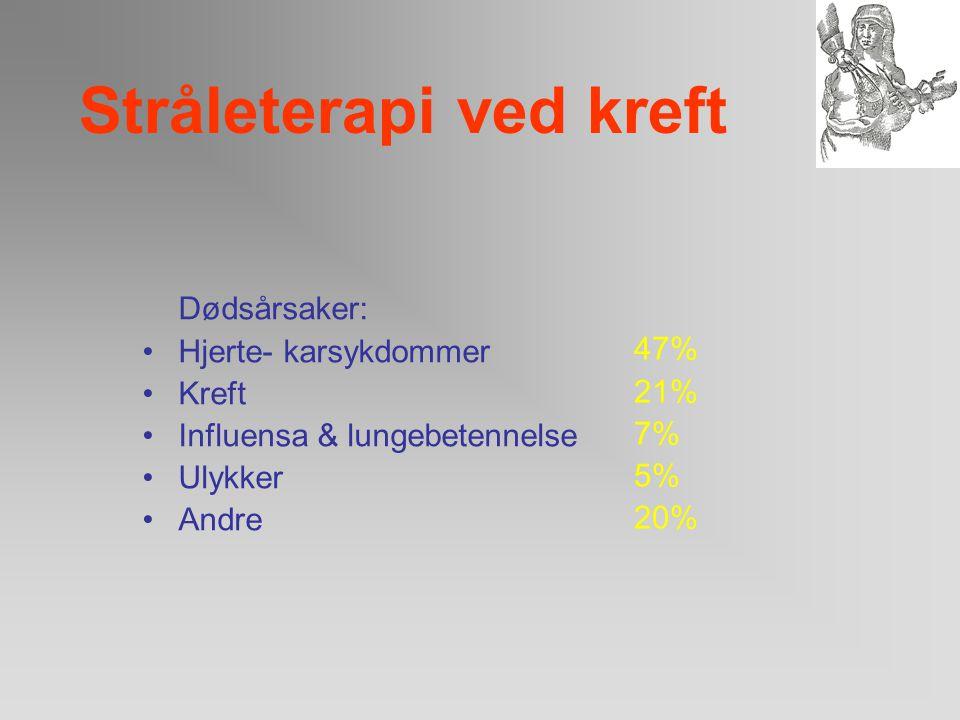 Stråleterapi ved kreft Dødsårsaker: Hjerte- karsykdommer Kreft Influensa & lungebetennelse Ulykker Andre 47% 21% 7% 5% 20%