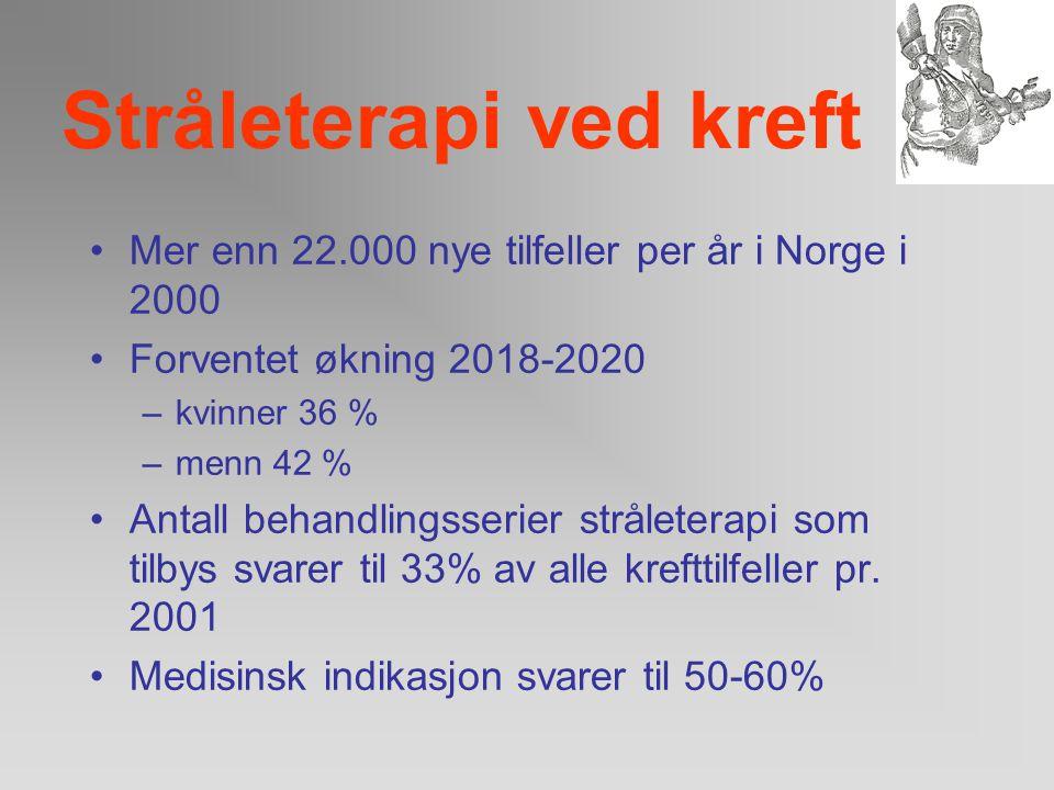 Stråleterapi ved kreft Mer enn 22.000 nye tilfeller per år i Norge i 2000 Forventet økning 2018-2020 –kvinner 36 % –menn 42 % Antall behandlingsserier stråleterapi som tilbys svarer til 33% av alle krefttilfeller pr.