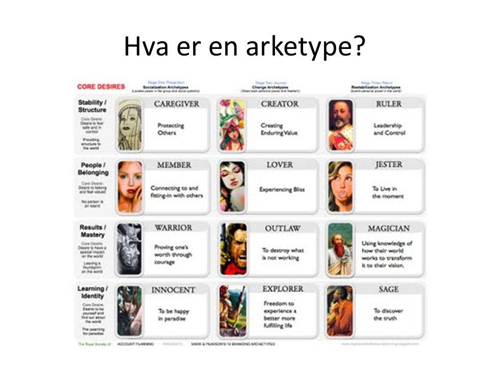 Hva er en arketype?