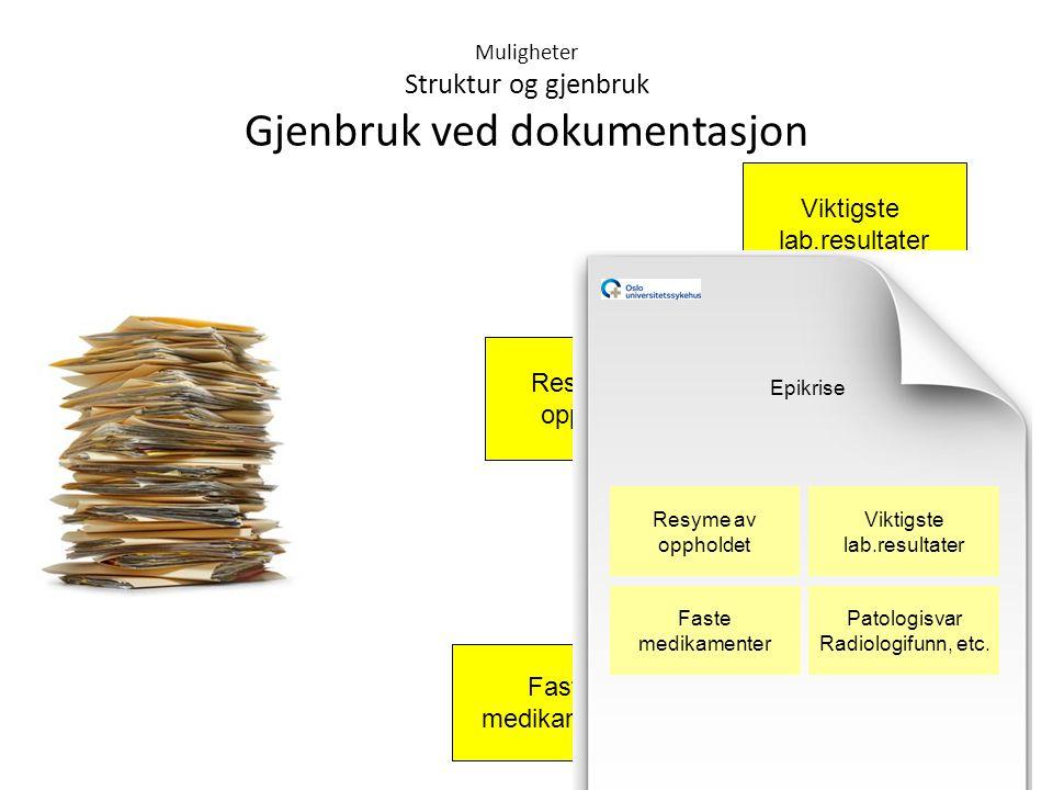 Muligheter Struktur og gjenbruk Gjenbruk ved dokumentasjon Epikrise Resyme av oppholdet Faste medikamenter patologisvar, radiologifunn, etc..