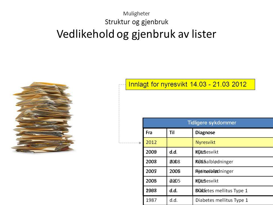 Muligheter Struktur og gjenbruk Vedlikehold og gjenbruk av lister Innlagt for nyresvikt 14.03 - 21.03 2012