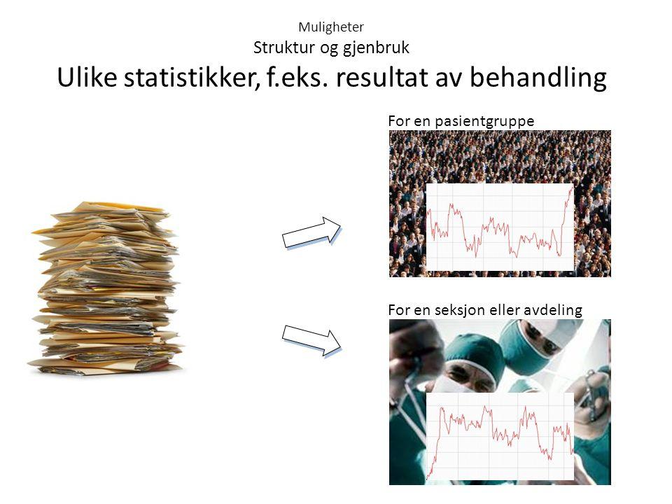 For en pasientgruppe For en seksjon eller avdeling Muligheter Struktur og gjenbruk Ulike statistikker, f.eks.