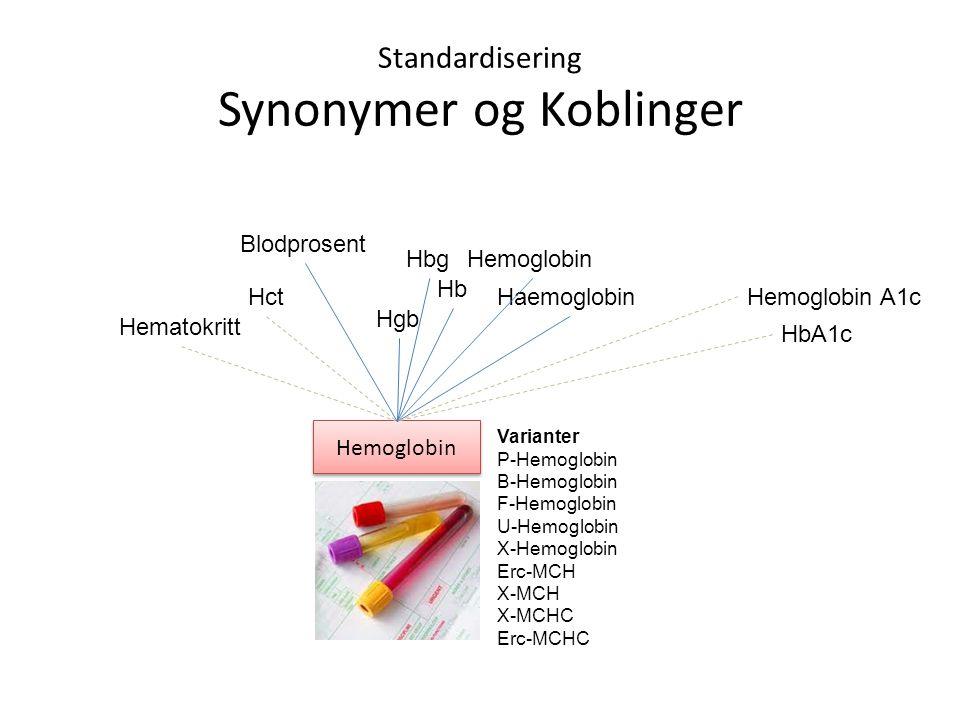 Hb Standardisering Synonymer og Koblinger Hemoglobin Varianter P-Hemoglobin B-Hemoglobin F-Hemoglobin U-Hemoglobin X-Hemoglobin Erc-MCH X-MCH X-MCHC Erc-MCHC Hgb Hbg Haemoglobin Hemoglobin Hct Hematokritt Hemoglobin A1c HbA1c Blodprosent