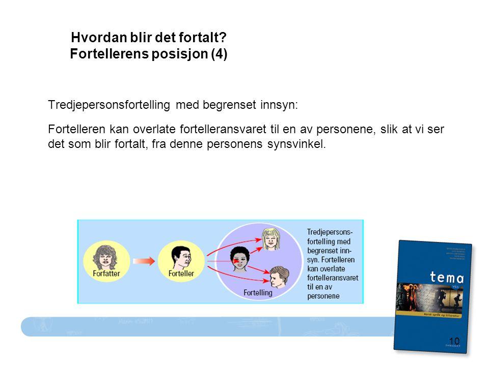 10 Hvordan blir det fortalt? Fortellerens posisjon (4) Tredjepersonsfortelling med begrenset innsyn: Fortelleren kan overlate fortelleransvaret til en