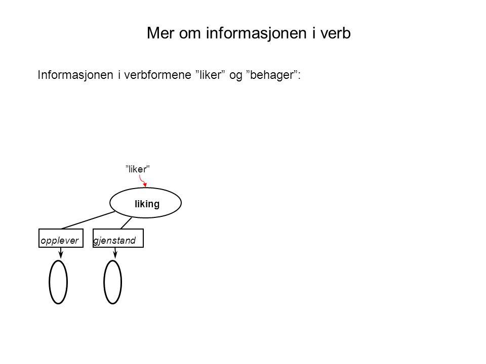 liking gjenstand liker opplever Mer om informasjonen i verb Informasjonen i verbformene liker og behager :
