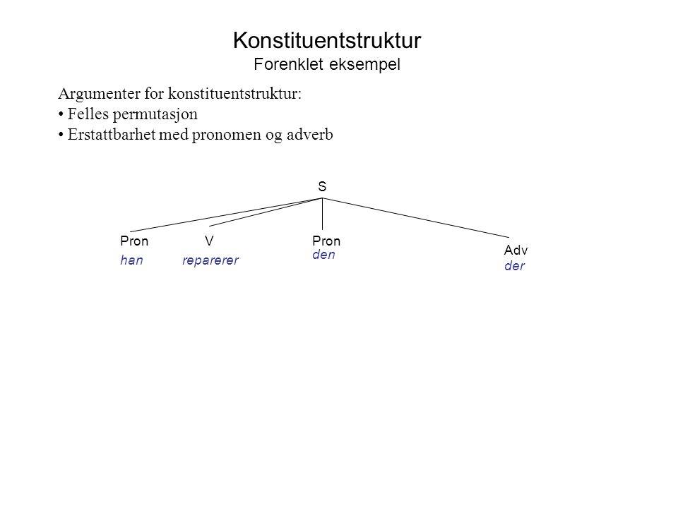 Konstituentstruktur Forenklet eksempel S Pron V reparererhan den Adv Argumenter for konstituentstruktur: Felles permutasjon Erstattbarhet med pronomen og adverb der