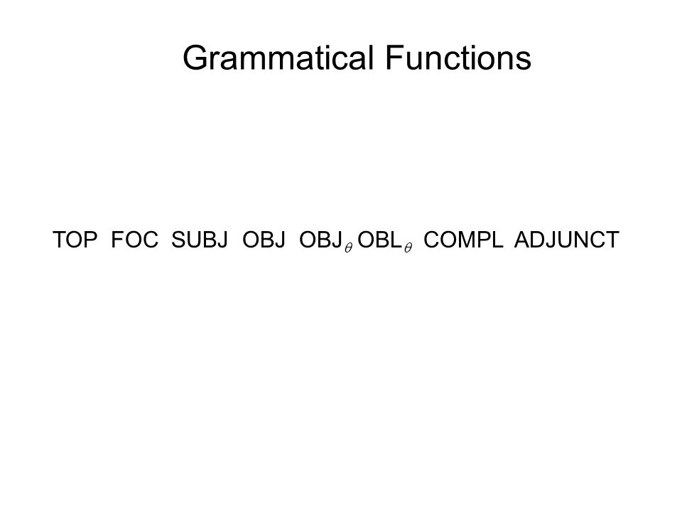Grammatical Functions TOP FOC SUBJ OBJ OBJ  OBL  COMPL ADJUNCT