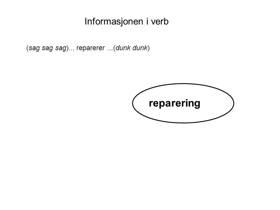 Informasjonen i verb (sag sag sag)... reparerer...(dunk dunk) reparering