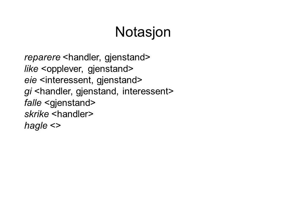 Notasjon reparere like eie gi falle skrike hagle <>