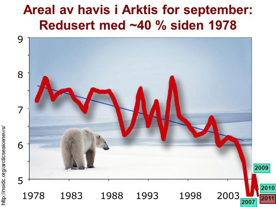 9876598765 197819831988199319982003 2010 Areal av havis i Arktis for september: Redusert med ~40 % siden 1978 http://nsidc.org/arcticseaicenews/ 2007 2009 2011