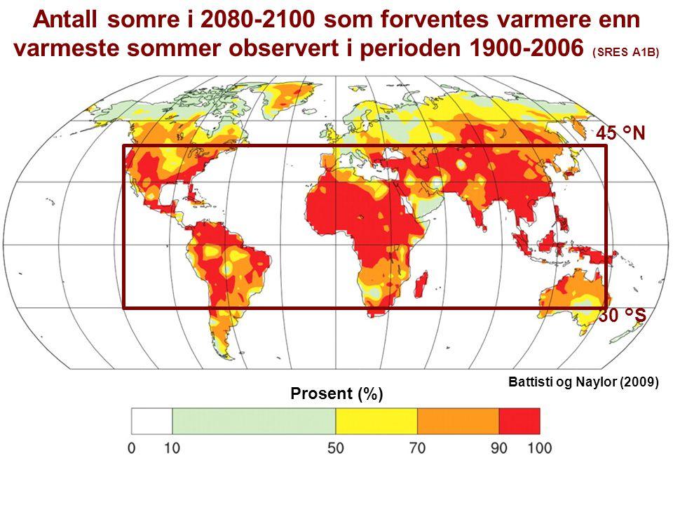 Helge Drange Geofysisk institutt Universitetet i Bergen Antall somre i 2080-2100 som forventes varmere enn varmeste sommer observert i perioden 1900-2