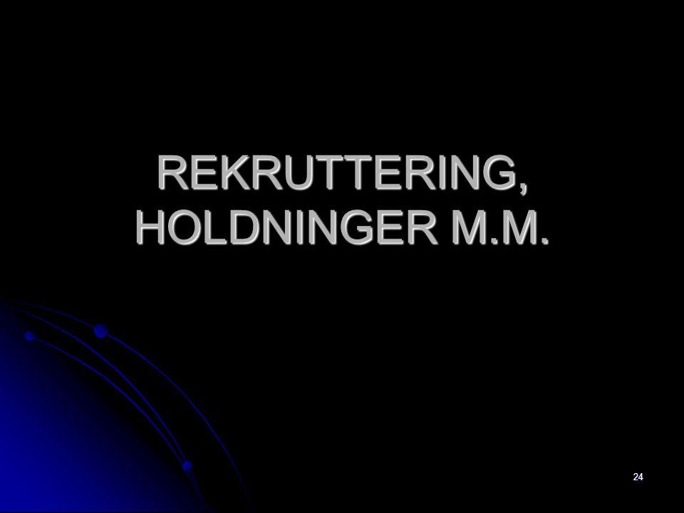 24 REKRUTTERING, HOLDNINGER M.M.