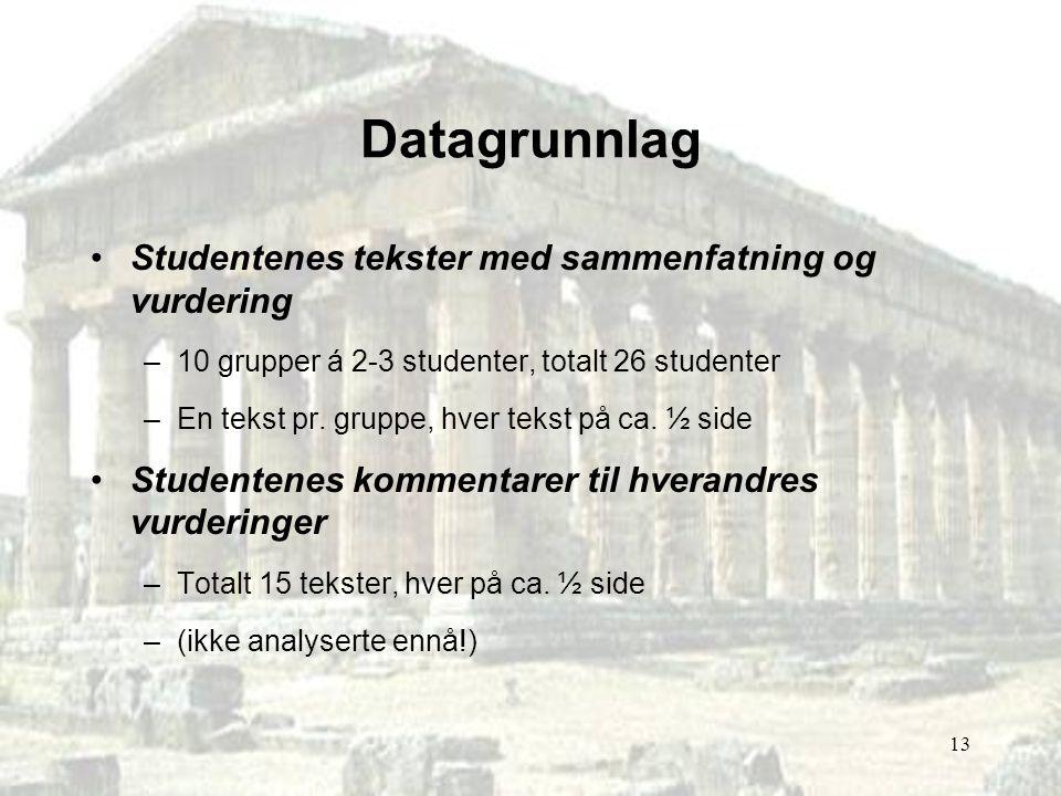 13 Datagrunnlag Studentenes tekster med sammenfatning og vurdering –10 grupper á 2-3 studenter, totalt 26 studenter –En tekst pr. gruppe, hver tekst p