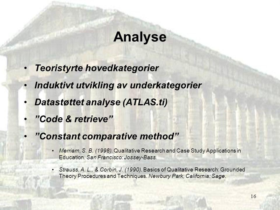 """16 Analyse Teoristyrte hovedkategorier Induktivt utvikling av underkategorier Datastøttet analyse (ATLAS.ti) """"Code & retrieve"""" """"Constant comparative m"""