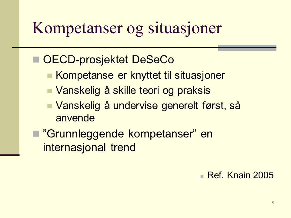 6 Kompetanser og situasjoner OECD-prosjektet DeSeCo Kompetanse er knyttet til situasjoner Vanskelig å skille teori og praksis Vanskelig å undervise generelt først, så anvende Grunnleggende kompetanser en internasjonal trend Ref.