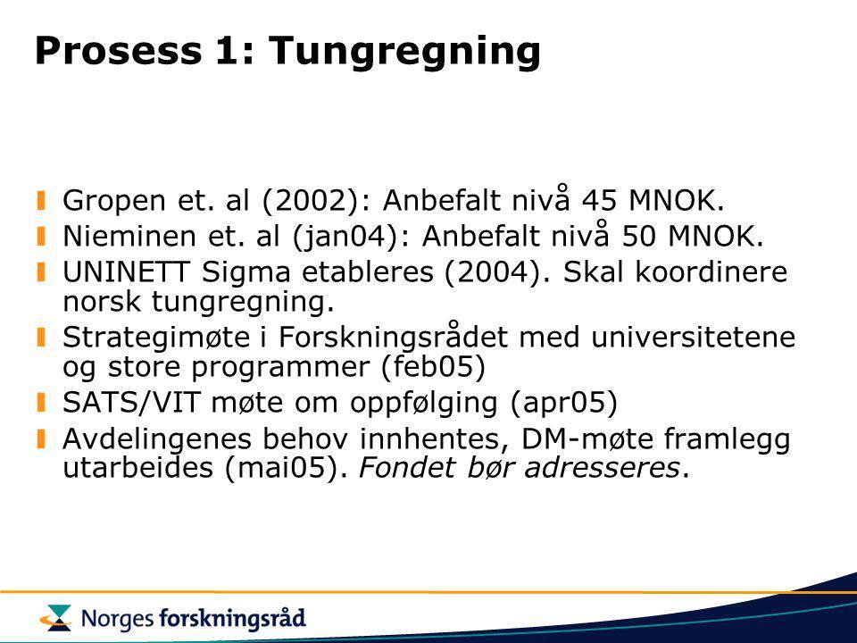 Prosess 1: Tungregning Gropen et. al (2002): Anbefalt nivå 45 MNOK.