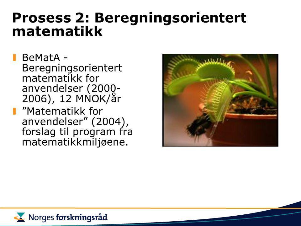 Prosess 2: Beregningsorientert matematikk BeMatA - Beregningsorientert matematikk for anvendelser (2000- 2006), 12 MNOK/år Matematikk for anvendelser (2004), forslag til program fra matematikkmiljøene.