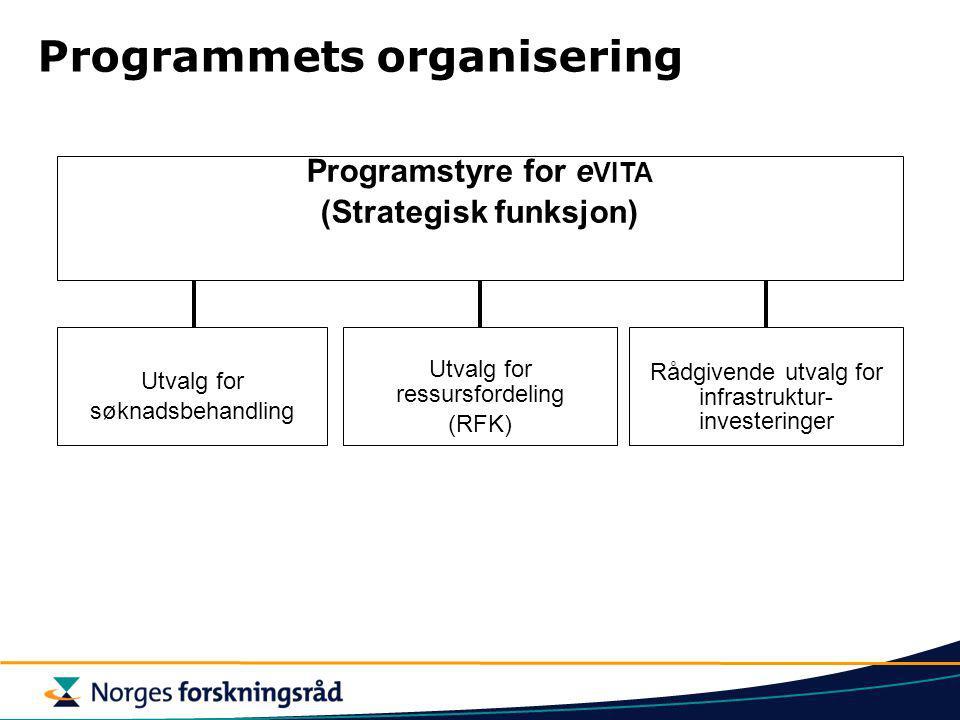 Programmets organisering Programstyre for e VITA (Strategisk funksjon) Utvalg for søknadsbehandling Utvalg for ressursfordeling (RFK) Rådgivende utvalg for infrastruktur- investeringer