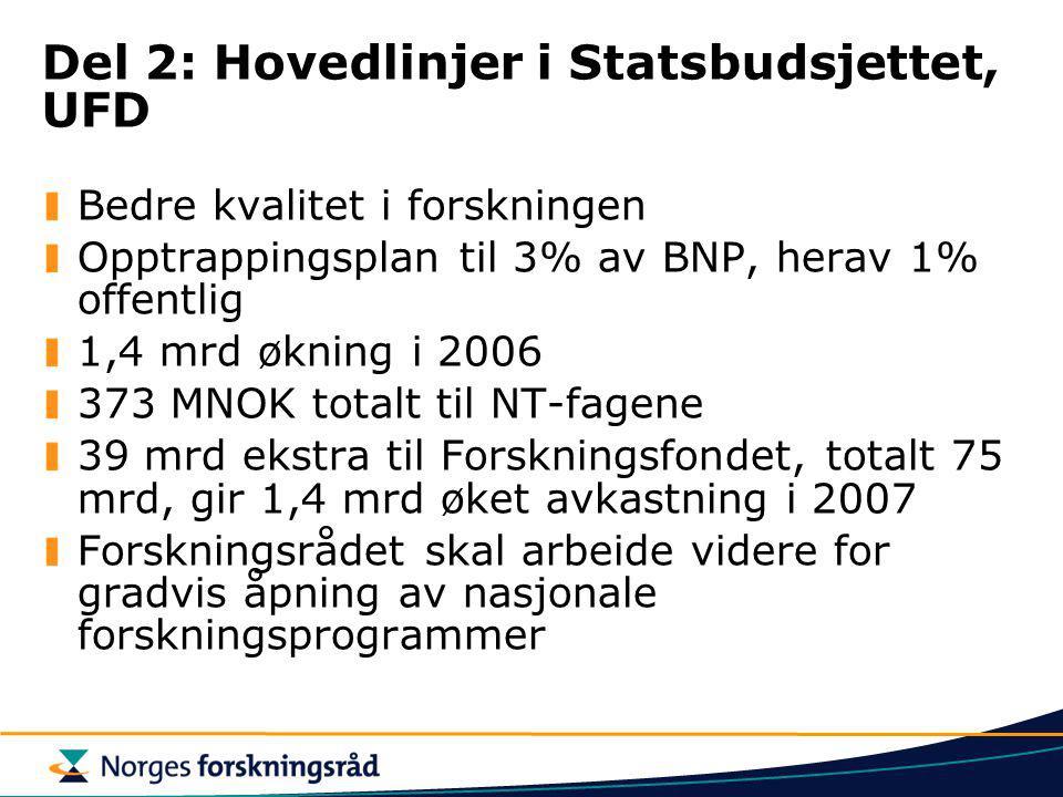 Del 2: Hovedlinjer i Statsbudsjettet, UFD Bedre kvalitet i forskningen Opptrappingsplan til 3% av BNP, herav 1% offentlig 1,4 mrd økning i 2006 373 MNOK totalt til NT-fagene 39 mrd ekstra til Forskningsfondet, totalt 75 mrd, gir 1,4 mrd øket avkastning i 2007 Forskningsrådet skal arbeide videre for gradvis åpning av nasjonale forskningsprogrammer