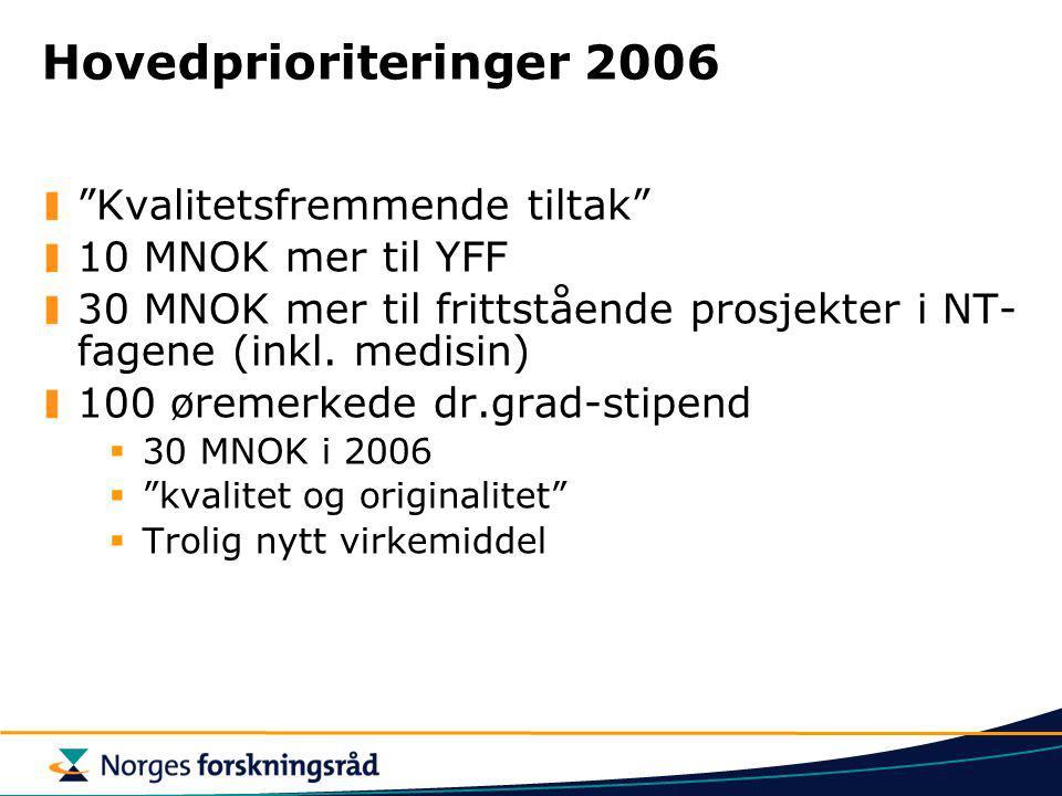 Hovedprioriteringer 2006 Kvalitetsfremmende tiltak 10 MNOK mer til YFF 30 MNOK mer til frittstående prosjekter i NT- fagene (inkl.