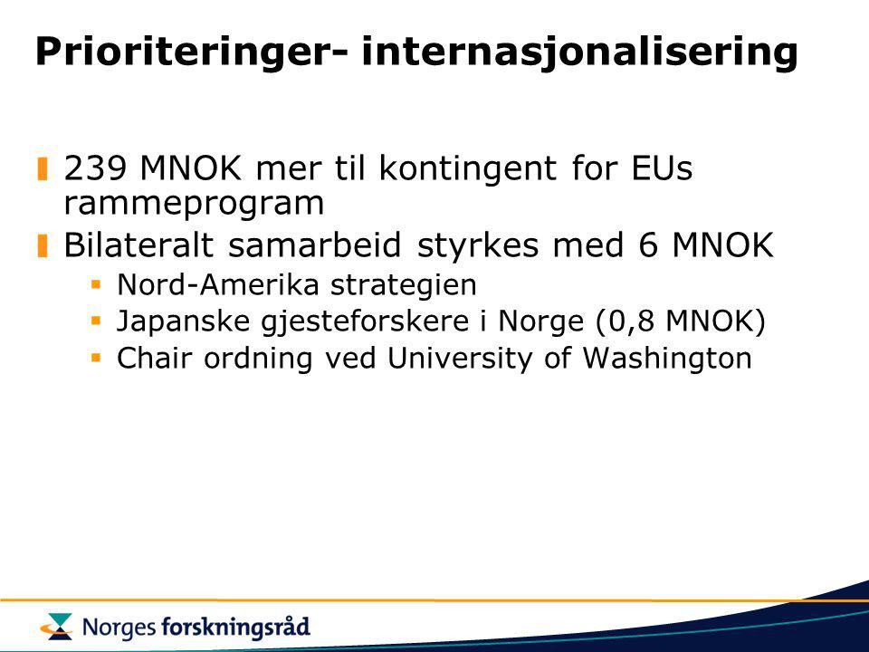 Prioriteringer- internasjonalisering 239 MNOK mer til kontingent for EUs rammeprogram Bilateralt samarbeid styrkes med 6 MNOK  Nord-Amerika strategien  Japanske gjesteforskere i Norge (0,8 MNOK)  Chair ordning ved University of Washington