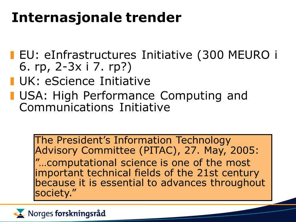 Internasjonale trender EU: eInfrastructures Initiative (300 MEURO i 6.