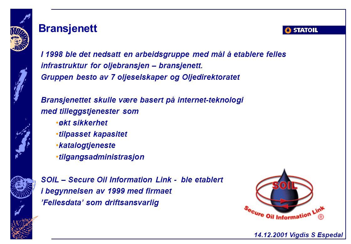 14.12.2001 Vigdis S Espedal Bransjenett I 1998 ble det nedsatt en arbeidsgruppe med mål å etablere felles infrastruktur for oljebransjen – bransjenett.