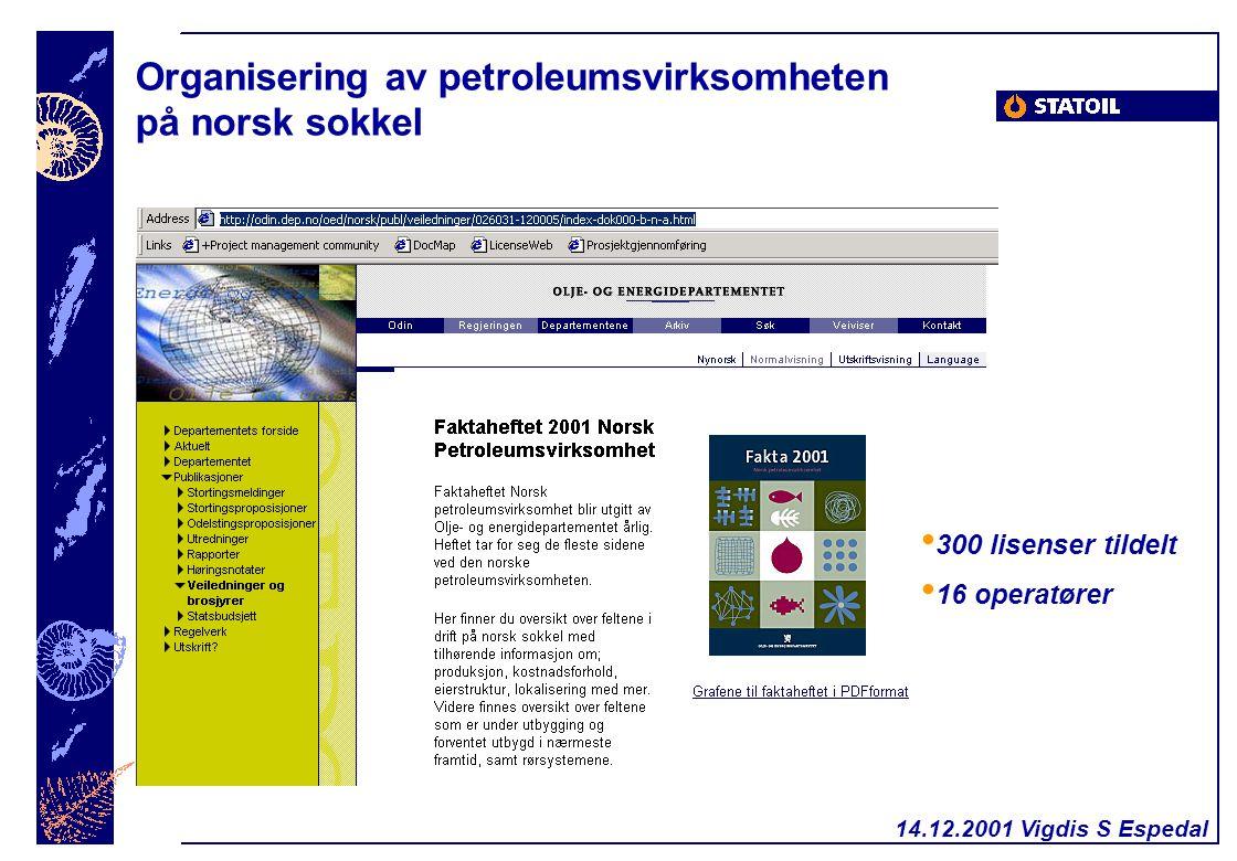 14.12.2001 Vigdis S Espedal Organisering av petroleumsvirksomheten på norsk sokkel 300 lisenser tildelt 16 operatører