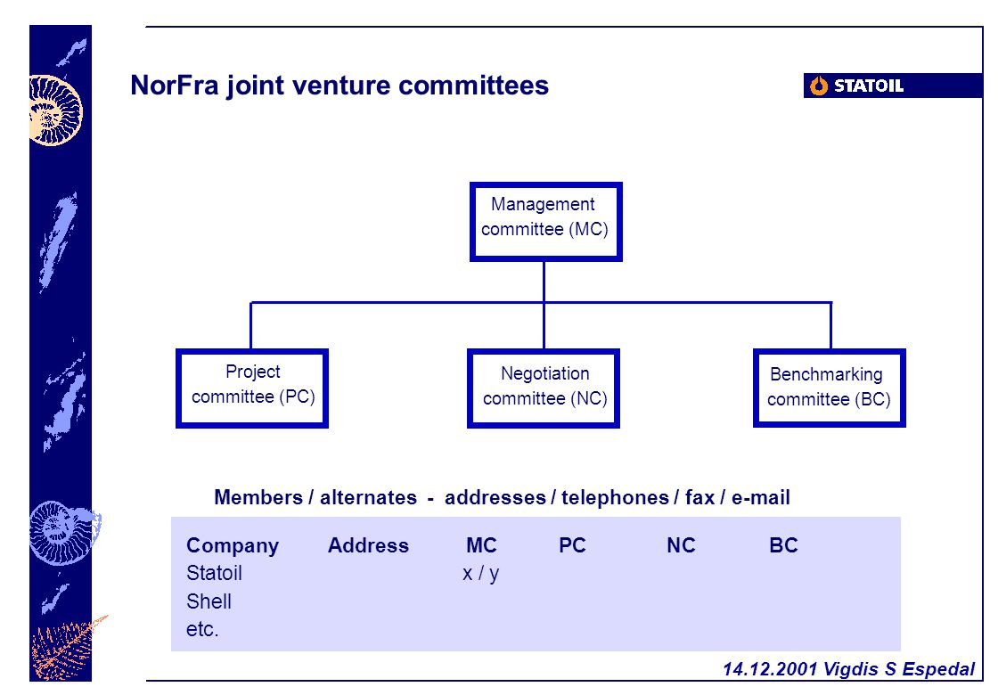 14.12.2001 Vigdis S Espedal NorFra joint venture committees Management committee (MC) Project committee (PC) Benchmarking committee (BC) Negotiation committee (NC) Members / alternates - addresses / telephones / fax / e-mail Company Address MC PC NC BC Statoil x / y Shell etc.