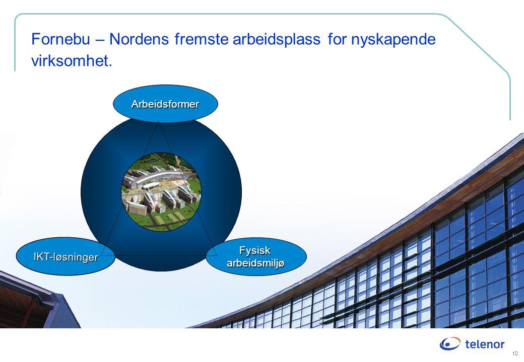 10 Fornebu – Nordens fremste arbeidsplass for nyskapende virksomhet. Fysiskarbeidsmiljø Arbeidsformer IKT-løsninger