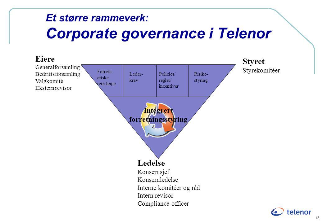 13 Et større rammeverk: Corporate governance i Telenor Eiere Generalforsamling Bedriftsforsamling Valgkomité Ekstern revisor Ledelse Konsernsjef Konse