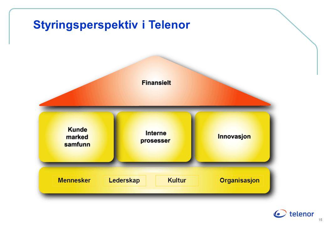 15 Styringsperspektiv i Telenor MenneskerLederskapKulturOrganisasjon