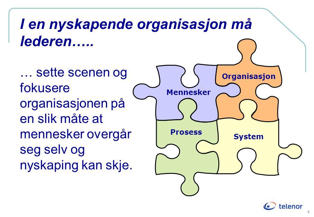 6 I en nyskapende organisasjon må lederen….. … sette scenen og fokusere organisasjonen på en slik måte at mennesker overgår seg selv og nyskaping kan
