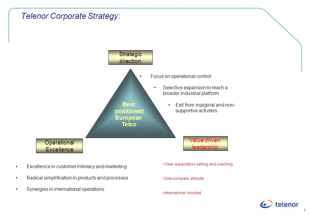 8 Telenor Corporate Strategy: Focus on operational control Selective expansion to reach a broader industrial platform Exit from marginal and non- supp