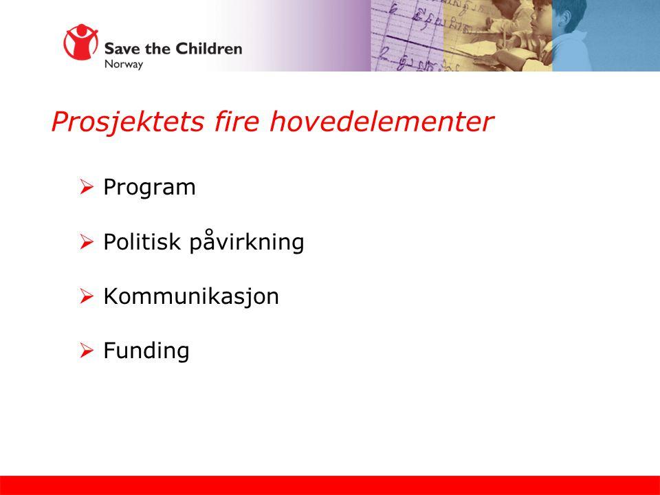 Prosjektets fire hovedelementer  Program  Politisk påvirkning  Kommunikasjon  Funding