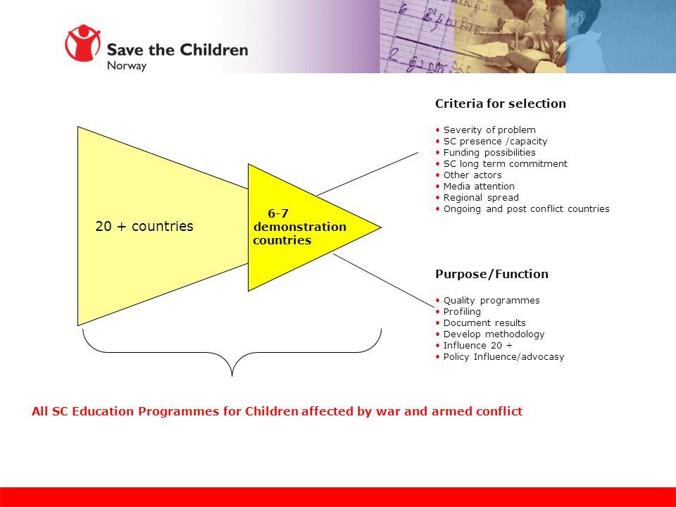 Save the Children's rolle Gjennomføre utviklingstiltak (service delivery) Kapasitetsbygging lokale aktører Politisk påvirkning Kompetanseutvikling Metodeutvikling - dokumentasjon
