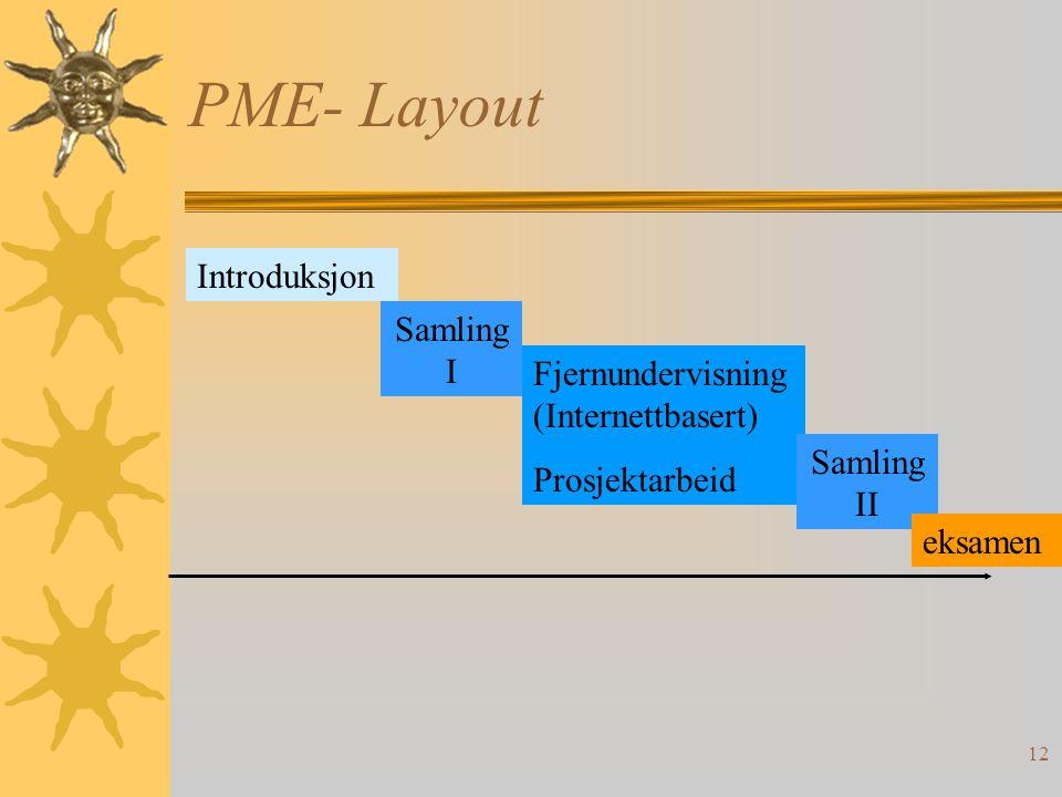 12 PME- Layout Introduksjon Samling I Fjernundervisning (Internettbasert) Prosjektarbeid Samling II eksamen