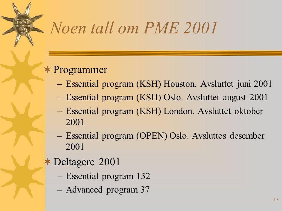 13 Noen tall om PME 2001  Programmer –Essential program (KSH) Houston.