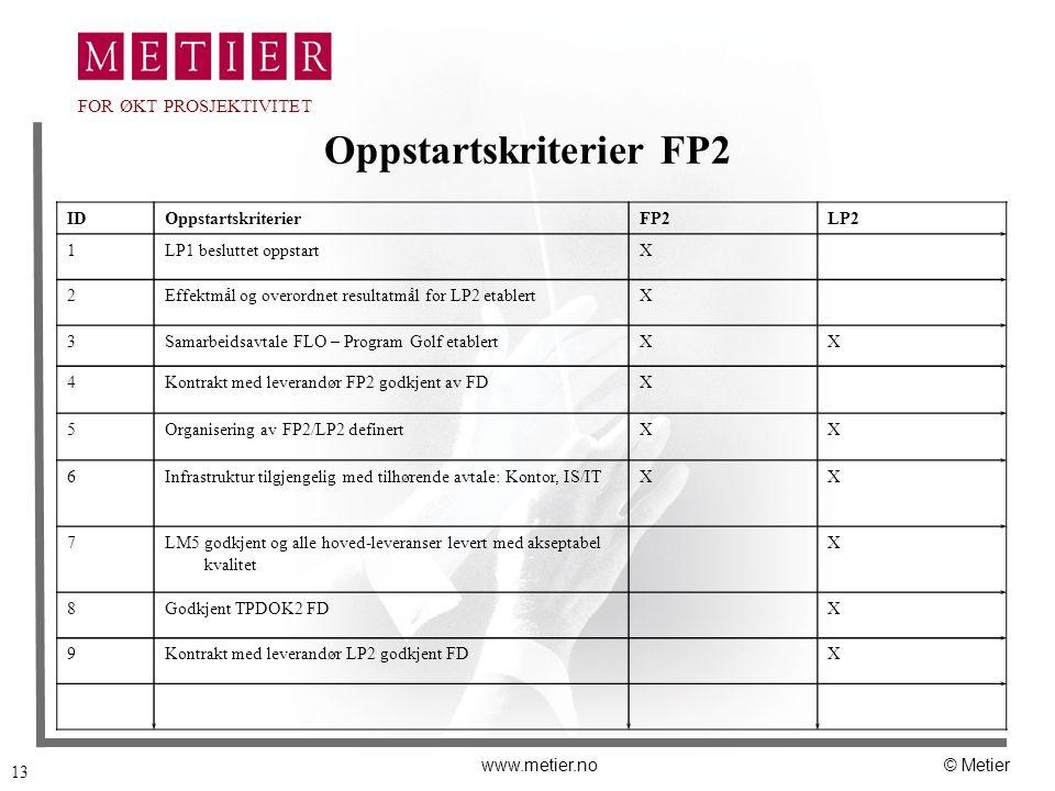 13 www.metier.no© Metier FOR ØKT PROSJEKTIVITET Oppstartskriterier FP2 IDOppstartskriterierFP2LP2 1LP1 besluttet oppstartX 2Effektmål og overordnet re