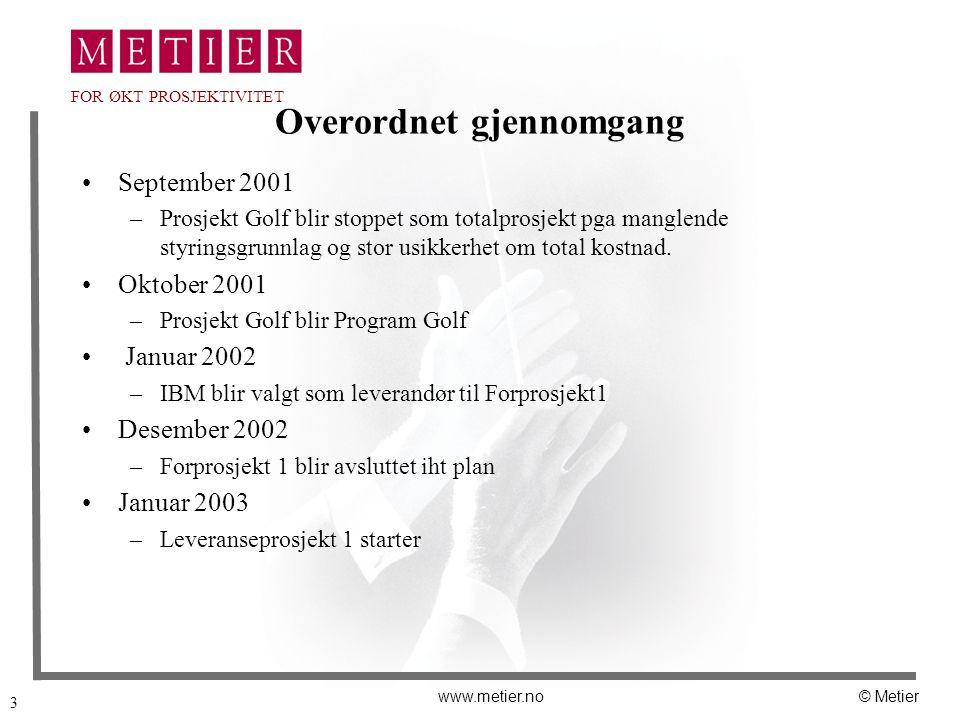3 www.metier.no© Metier FOR ØKT PROSJEKTIVITET Overordnet gjennomgang September 2001 –Prosjekt Golf blir stoppet som totalprosjekt pga manglende styri