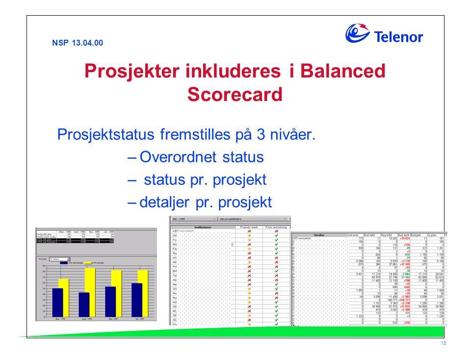 NSP 13.04.00 Telenor Nett AS 13 Prosjekter inkluderes i Balanced Scorecard Prosjektstatus fremstilles på 3 nivåer. –Overordnet status – status pr. pro