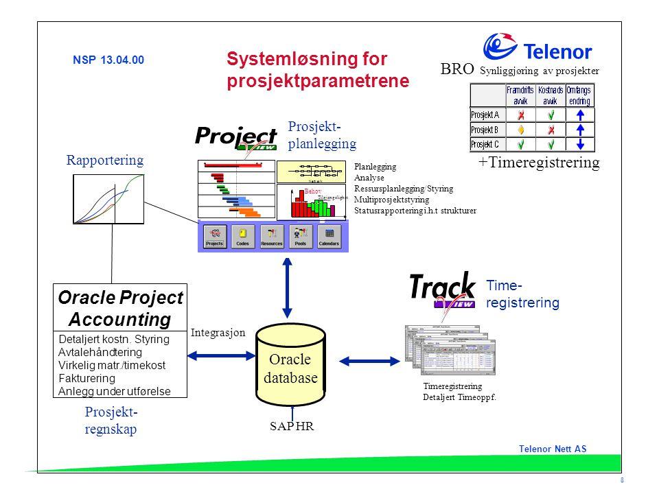 NSP 13.04.00 Telenor Nett AS 8 Integrasjon Timeregistrering Detaljert Timeoppf. Oracle database Oracle Project Accounting Detaljert kostn. Styring Avt