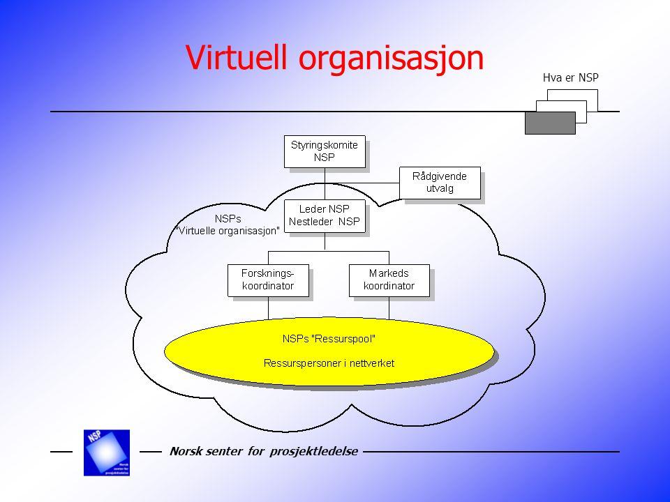 Norsk senter for prosjektledelse Virtuell organisasjon Hva er NSP