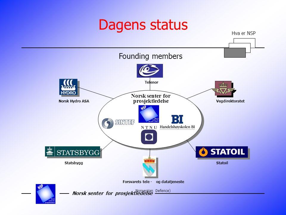 Norsk senter for prosjektledelse Hold deg oppdatert på: http://www.nsp.ntnu.no http://www.nsp.bi.no http://www.nsp.ntnu.no http://www.nsp.bi.no Hvordan delta