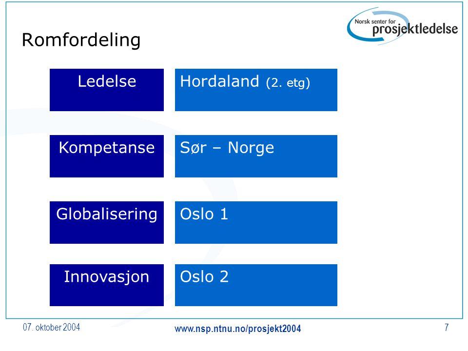 07. oktober 2004 www.nsp.ntnu.no/prosjekt2004 7 Romfordeling LedelseHordaland (2. etg) KompetanseSør – Norge GlobaliseringOslo 1 InnovasjonOslo 2