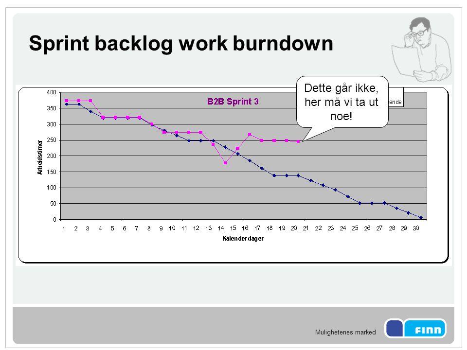 Mulighetenes marked Sprint backlog work burndown Dette går ikke, her må vi ta ut noe!