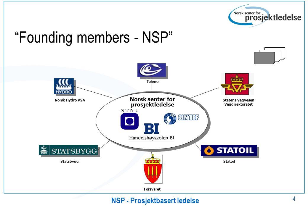 NSP - Prosjektbasert ledelse 4 Founding members - NSP Forsvaret - Statens Vegvesen Vegdirektoratet Telenor StatoilStatsbygg Norsk Hydro ASA Norsk senter for prosjektledelse