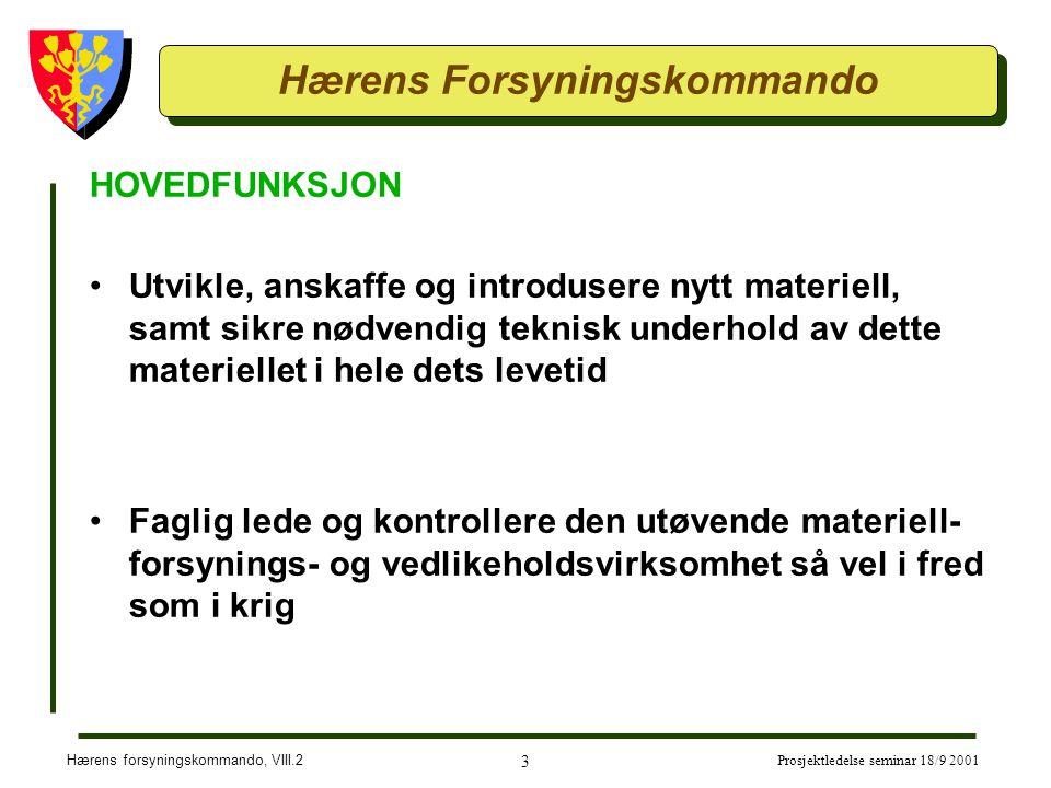 Hærens forsyningskommando, VIII.2 14 Prosjektledelse seminar 18/9 2001 LCC for mineryddersystem 0 50 100 150 200 250 300 350 ANSK.