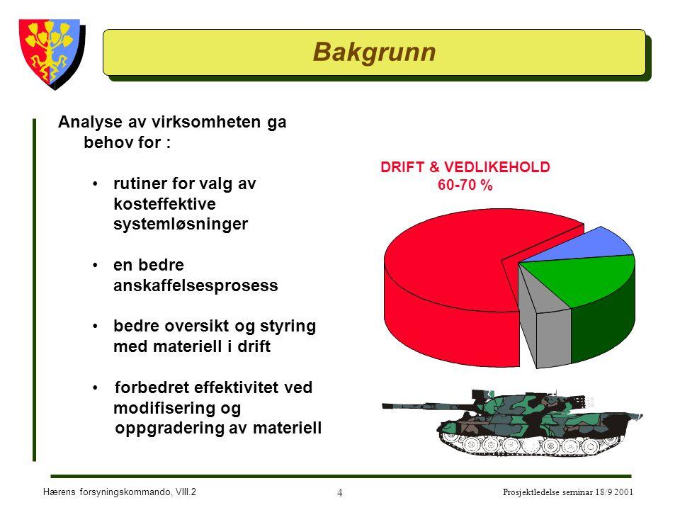 Hærens forsyningskommando, VIII.2 15 Prosjektledelse seminar 18/9 2001 LCC - Nytt tilbud etter kravmodifikasjon