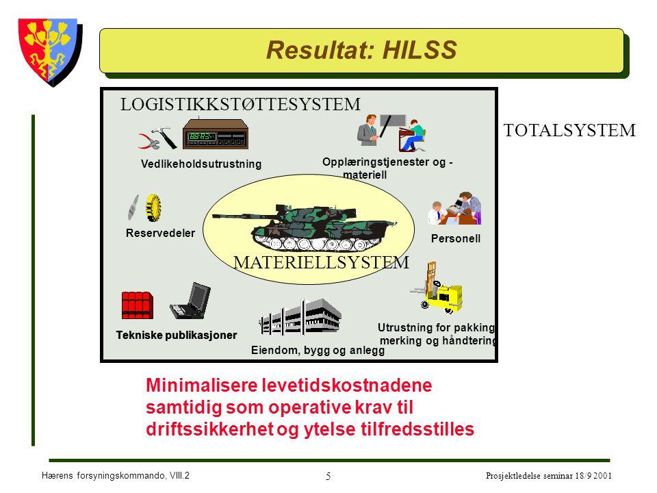Hærens forsyningskommando, VIII.2 5 Prosjektledelse seminar 18/9 2001 Resultat: HILSS Minimalisere levetidskostnadene samtidig som operative krav til driftssikkerhet og ytelse tilfredsstilles TOTALSYSTEM